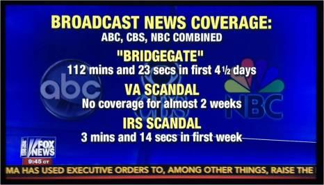 Media Bias - Broadcast