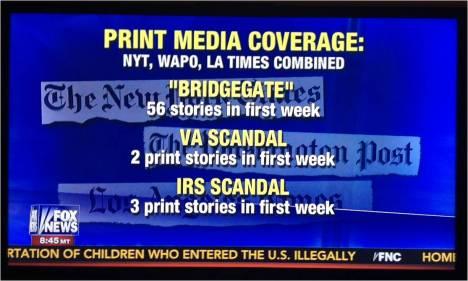 Media Bias - Print
