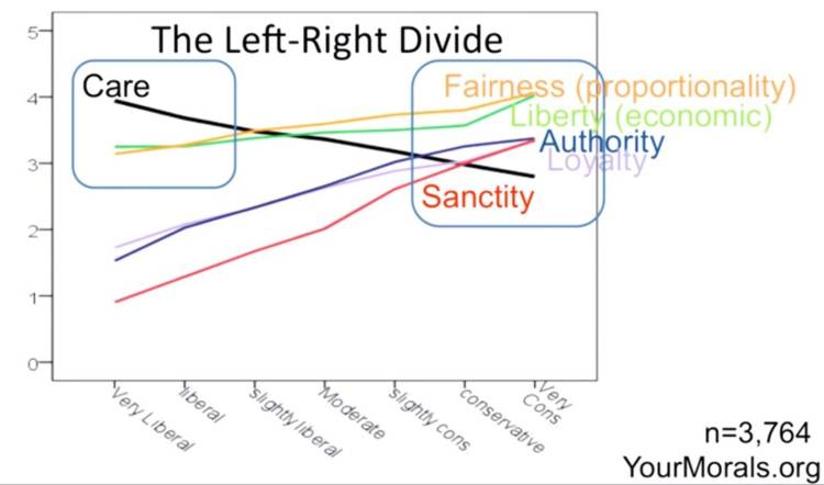 the-left-right-divide