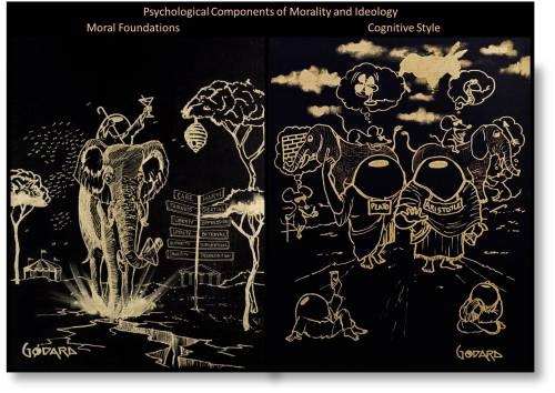psychological-components-of-ideology-and-morality